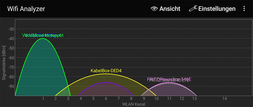 WLAN Kanal im WiFi Analyzer